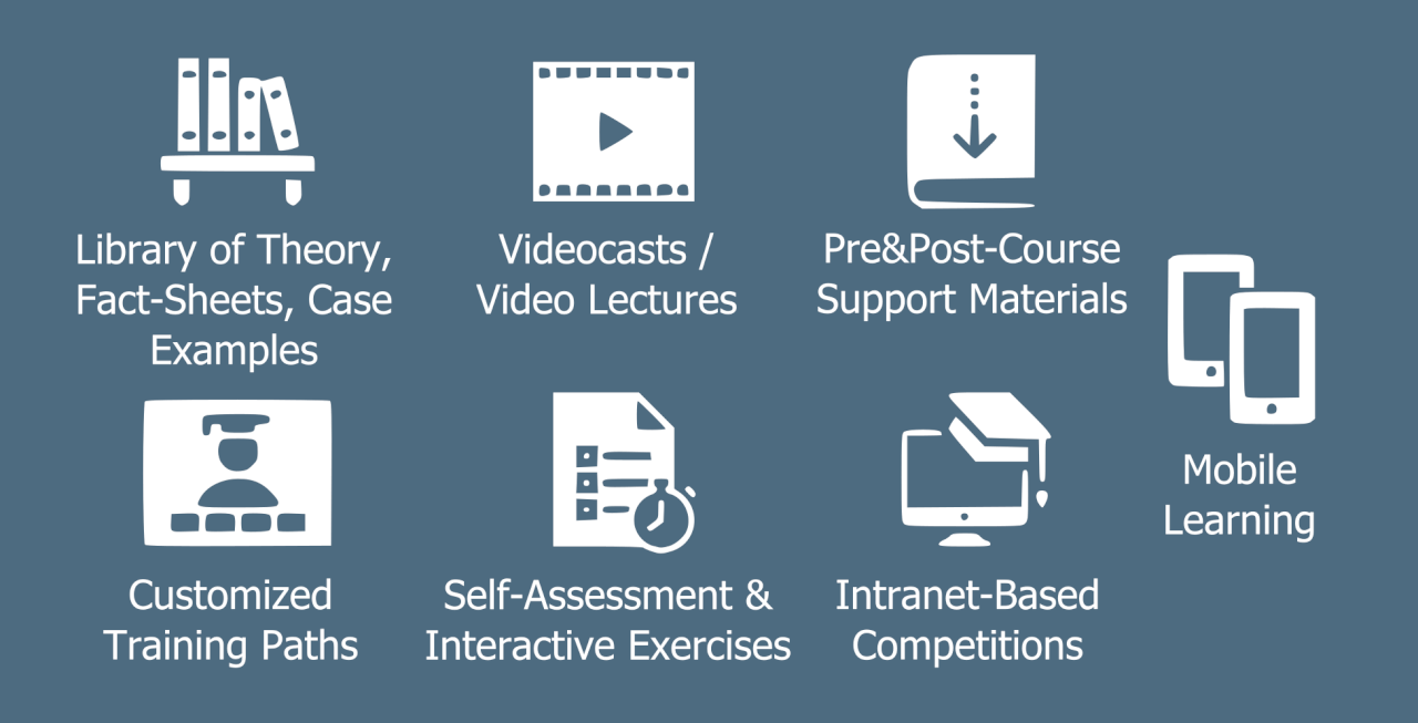 Approaches to Remote Learning